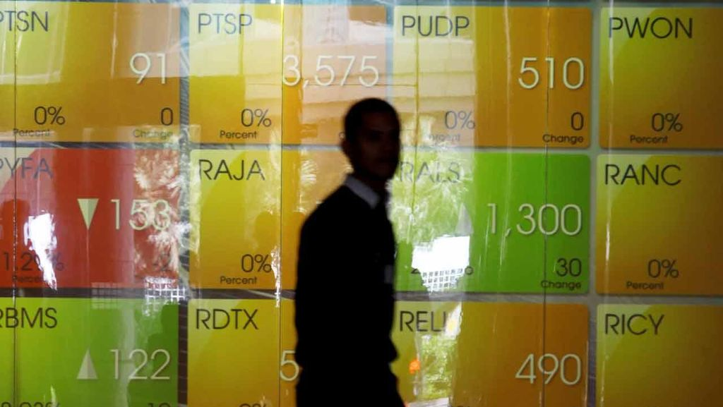 Kiwoom Securities: Pasar Global Positif