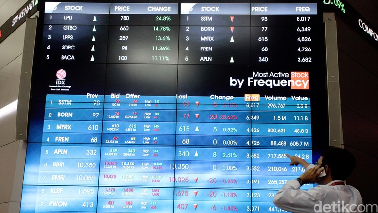 Bursa Asia Menguat, IHSG Malah Berkurang 11 Poin