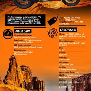 Fitur dan Spesifikasi TVS Apache RTR 200 4V