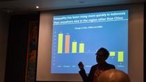 Seminar Melbourne University: Kesenjangan di RI Terburuk di Asia Setelah China