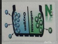 Molekul N2 (nitrogen) lebih besar dari Oksigen jadi lebih sukar keluar dari ban, ban jadi lebih tahan kempes