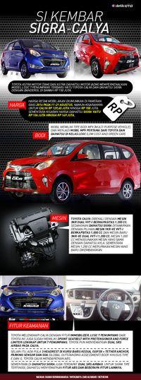 Infografis Toyota Calya-Daihatsu Sigra