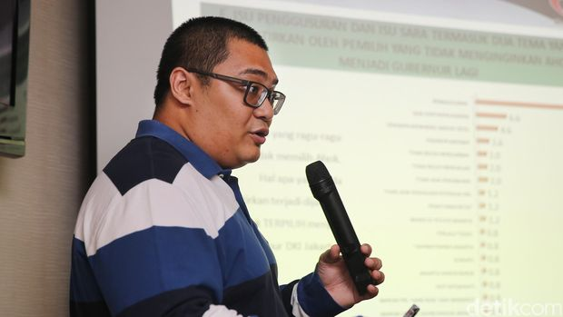 Direktur Eksekutif Median Rico Marbun
