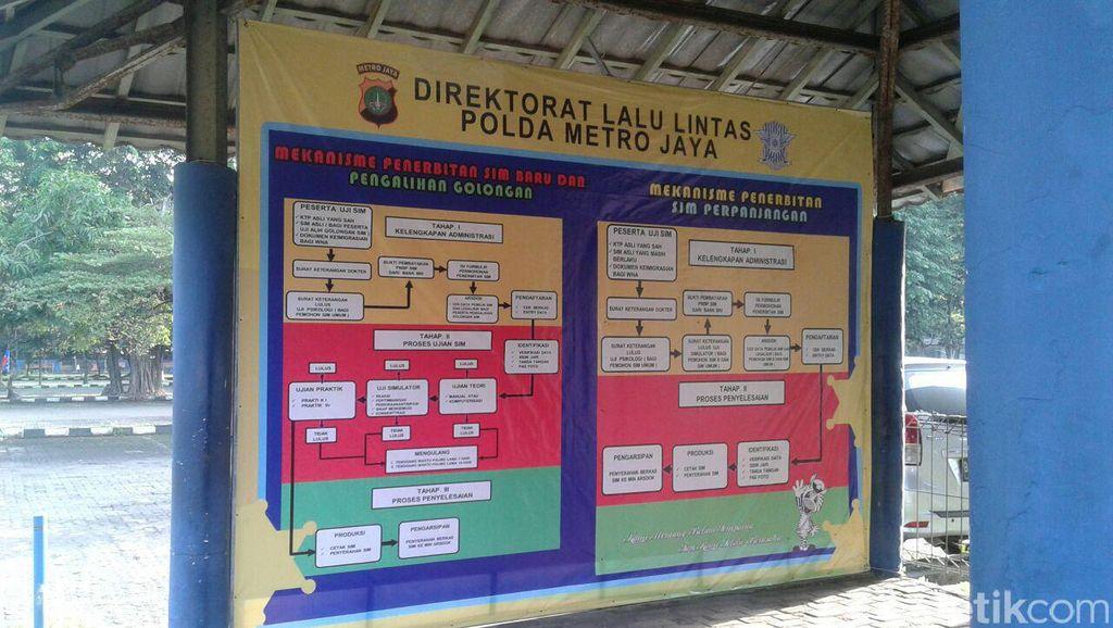Polisi: Calo Sudah Sulit Masuk ke Satpas SIM