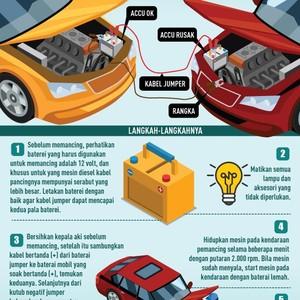 Mengatasi Aki Mobil yang Soak