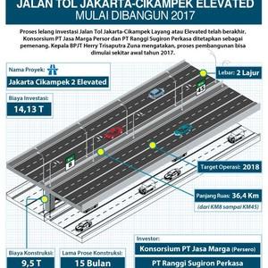 Apa Kabar Proyek Jalan Tol Jakarta-Cikampek Layang?