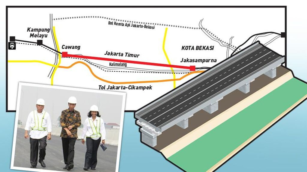 Tol Becakayu Tersambung JORR Hingga Jakarta-Cikampek
