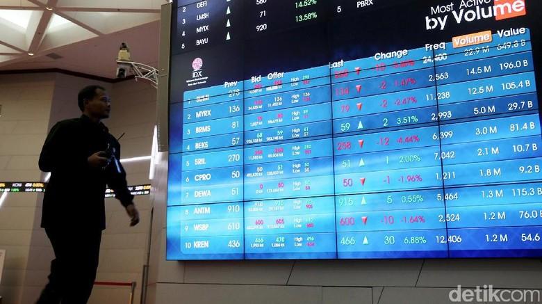Kiwoom Securities: IHSG Akan Bergerak Positif