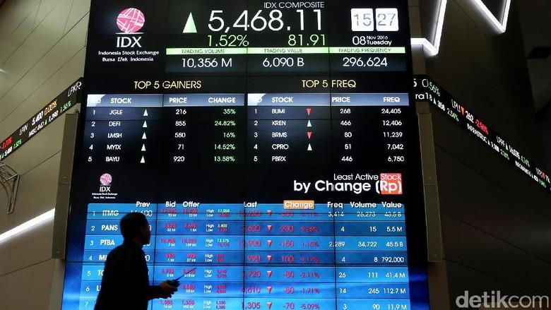 Belum Lapor Kinerja Keuangan, 74 Emiten Ini Bisa Didenda