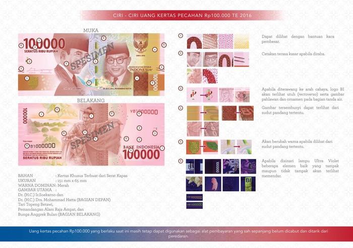 Rupiah kertas yang diterbitkan terdiri dari nominal Rp 100.000, Rp 50.000, Rp 20.000, Rp 10.000, Rp 5.000, Rp 2.000, dan Rp 1.000. Sementara, foto di atas merupakan tampilan uang baru Rp 100.000. Foto: Dok. Bank Indonesia