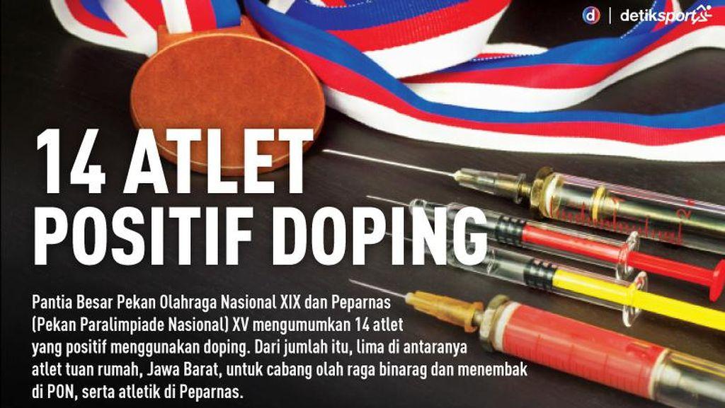 Lembaga Anti Doping Indonesia Punya Ketua Baru