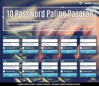 20 Password Pasaran