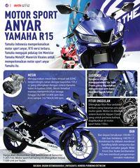 Yamaha Yakin R15 Tak Terancam Kompetitornya