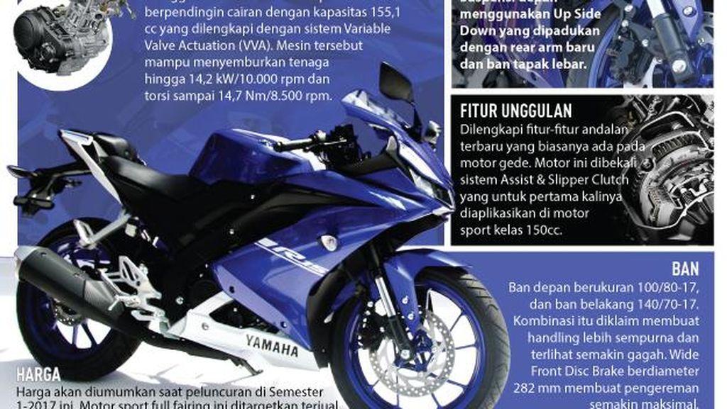 Motor Sport Anyar Yamaha R15