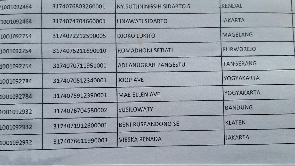 Mendiang Joop Ave Masuk Daftar Pemilih di TPS JK