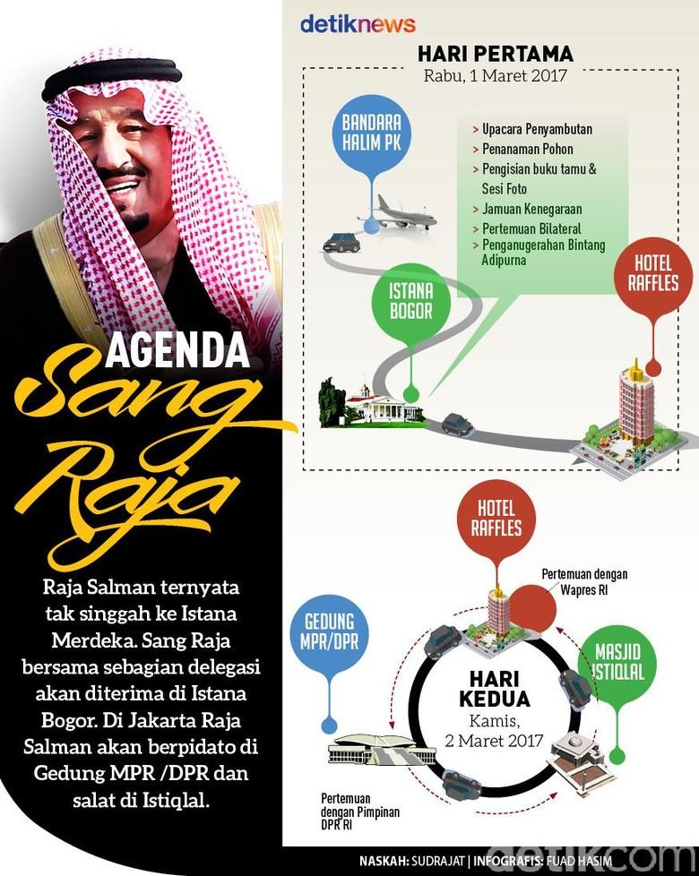 Agenda sang Raja Selama di Bogor dan Jakarta