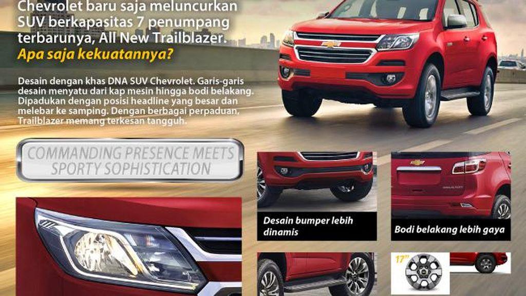 Mobil Petualang Chevy Trailblazer