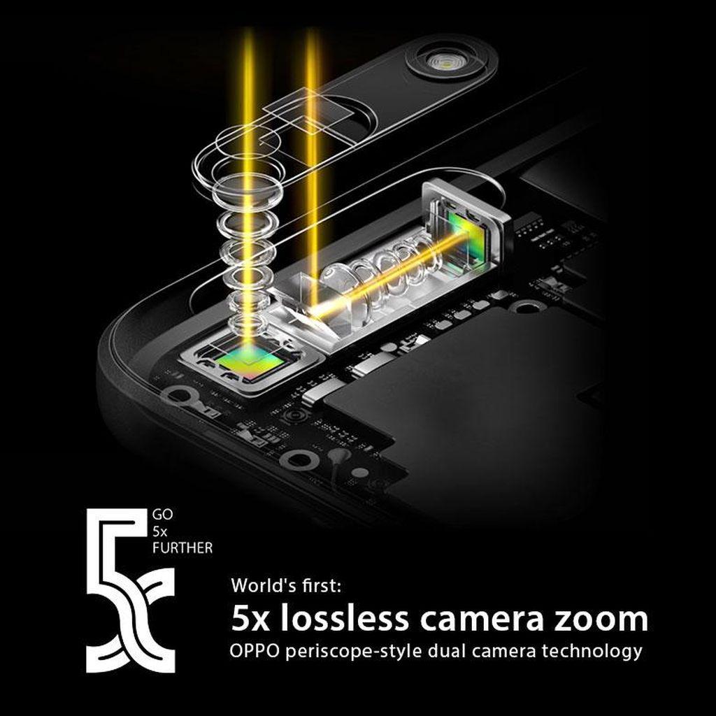 OPPO Luncurkan Ponsel 5x Dual-Camera Zoom Pertama di Dunia
