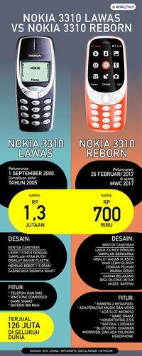 Nokia 3310 Lawas vs Nokia 3310 <i>Reborn</i>
