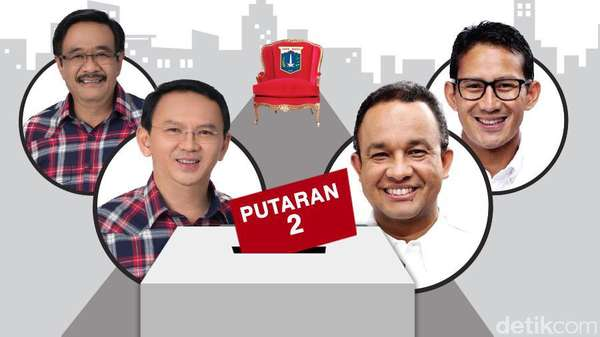 Quick Count Final: Anies-Sandi Menang dari Ahok-Djarot