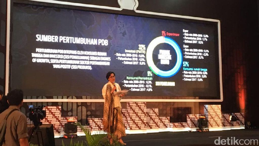 Di Hadapan Stakeholder, Sri Mulyani Pamer Capaian APBN 2016