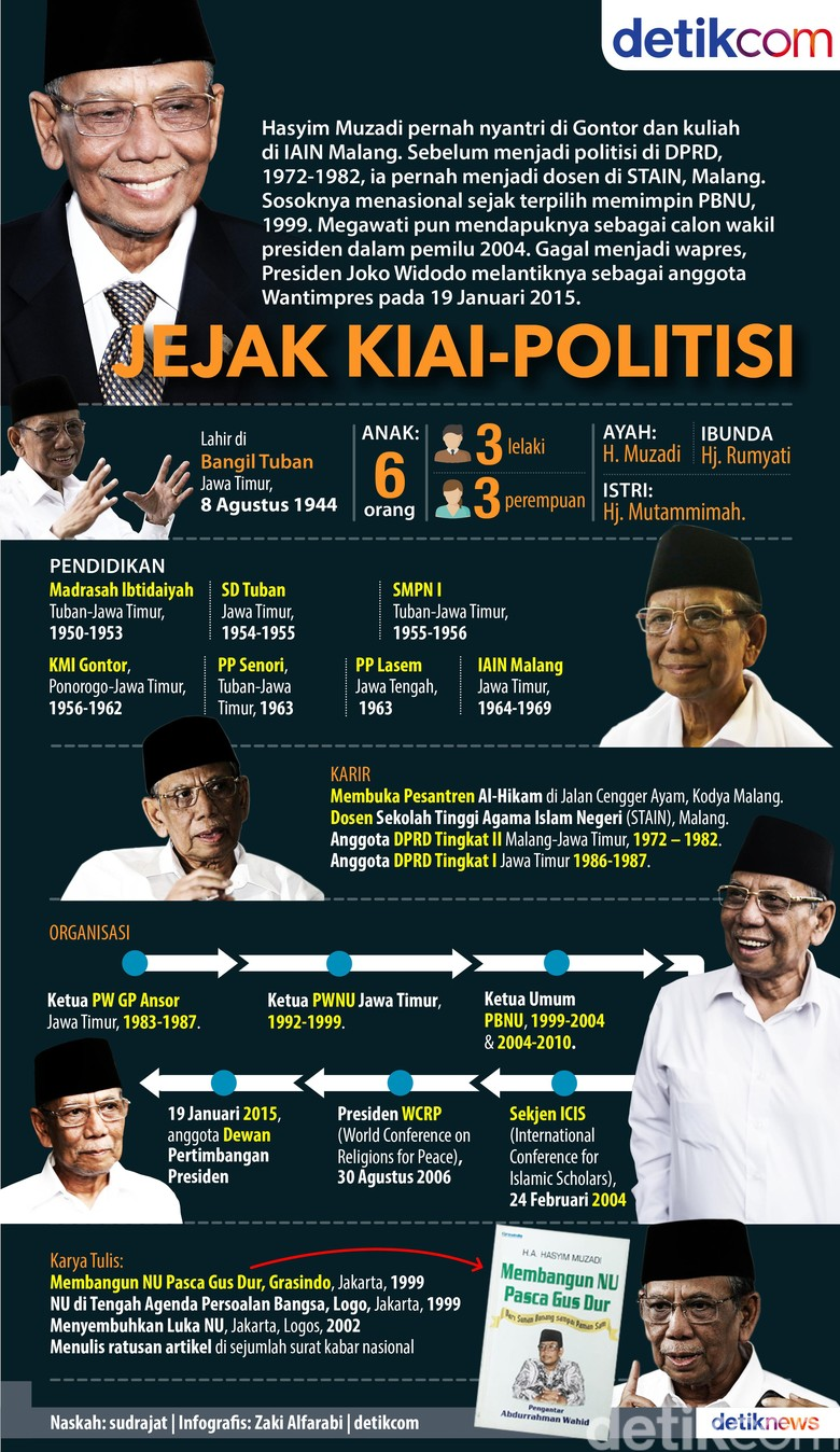 Jejak Sang Kiai-Politisi Hasyim Muzadi