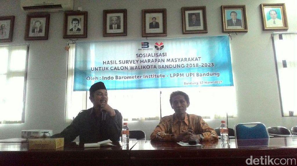 Ini Nama Calon Wali Kota Bandung 2018-2023 Hasil Survei LPPM UPI