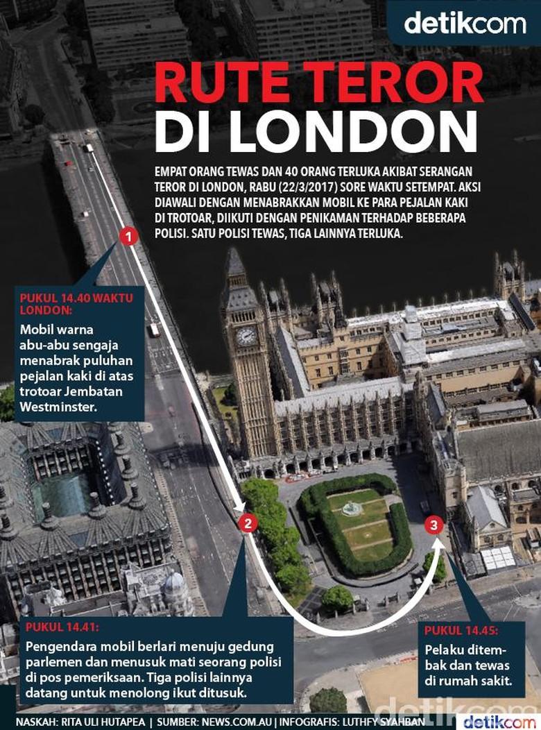 Rute Teror London