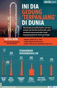 Ini Dia Gedung 'Terpanjang' di Dunia