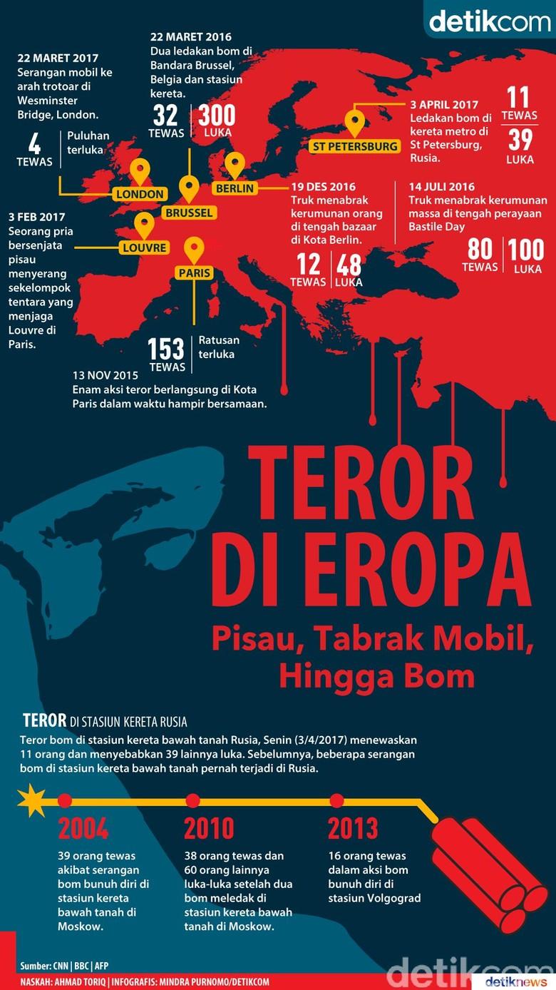 Teror di Eropa: Pisau, Tabrak Mobil hingga Bom