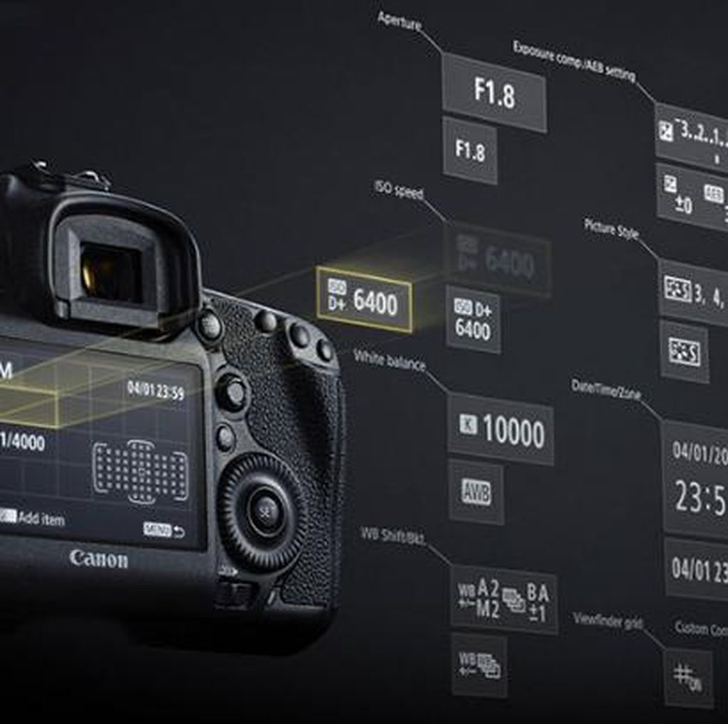 Kamera Makin Canggih, Memangnya Bikin Foto Lebih Bagus?