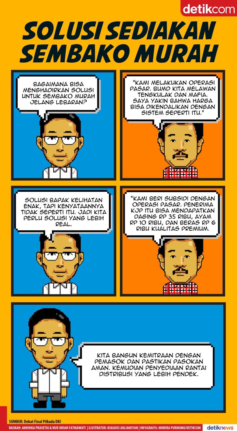 Debat Seru Djarot Vs Sandi soal Sembako Murah di DKI