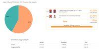 Hasil Akhir Real Count KPU: Ahok-Djarot 42,05%, Anies-Sandi 57,95%