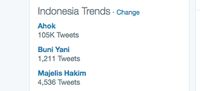 Ahok dan Buni Yani Bertengger di Puncak Trending Topic