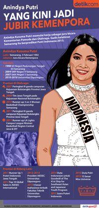 Infografis Juru Bicara Kemenpora Anindya Putri