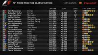 Ferrari Kalahkan Mercedes, Raikkonen Tercepat