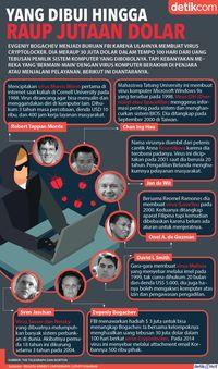 Para Pembuat Virus yang Dibui Hingga Raup Jutaan Dolar
