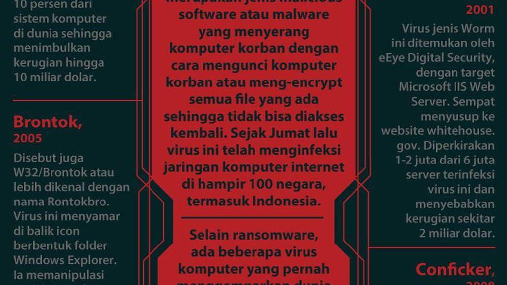 Virus yang Menghebohkan: dari Brontox Hingga WannaCrypt