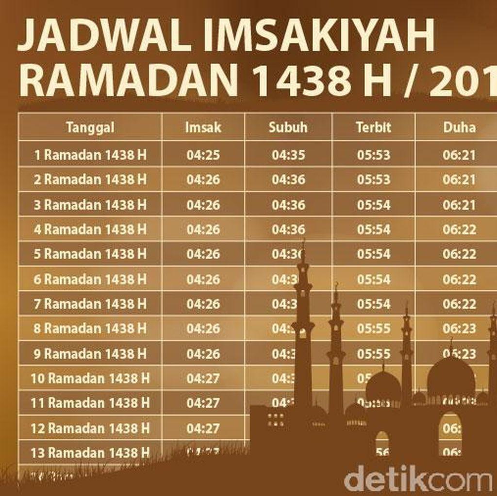 Jadwal Puasa Ramadan 2017