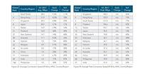 Internet Korsel Paling Ngebut, Bagaimana Indonesia?