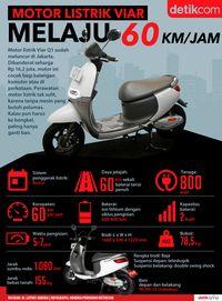 Infografis Viar Q1