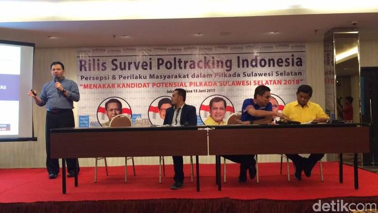 Survei Poltracking: 4 Tokoh Jadi Kandidat Kuat Pilgub Sulsel