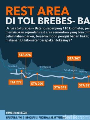 Lokasi Rest Area di Tol Darurat Brebes-Batang