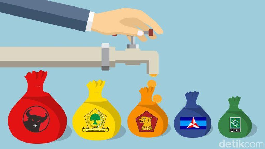 Dana Subsidi dan Akuntabilitas Parpol