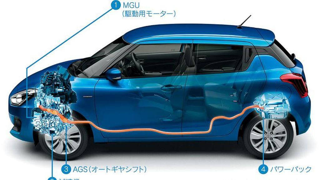 Pemerintah Prioritas Kembangkan Mobil Hybrid Daripada Mobil Listrik