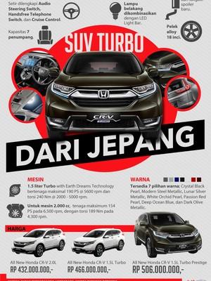 SUV Turbo dari Jepang