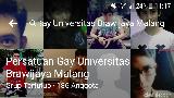Universitas Brawijaya Laporkan Akun Facebook Komunitas Gay