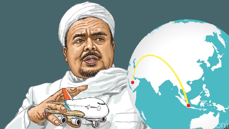 Polisi akan Kembali Periksa Rizieq saat Kembali ke Indonesia