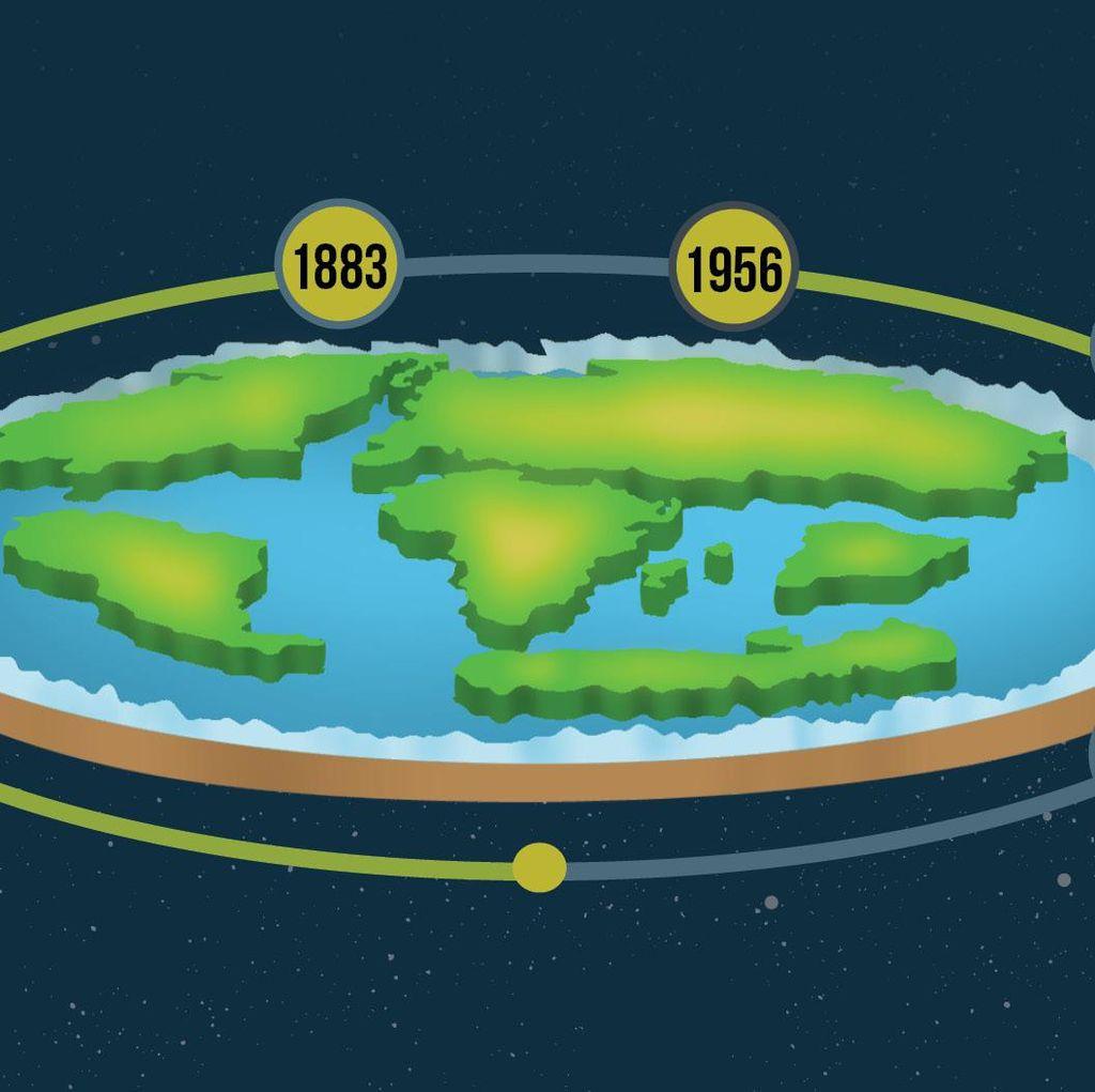 Begini Perjalanan Bumi Datar Menjadi Olok-olok Politik