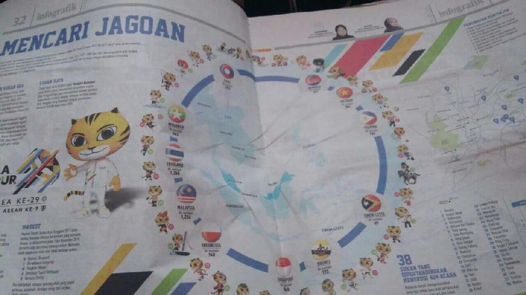 Ada Surat Kabar Malaysia yang Juga Pasang Bendera Indonesia Terbalik